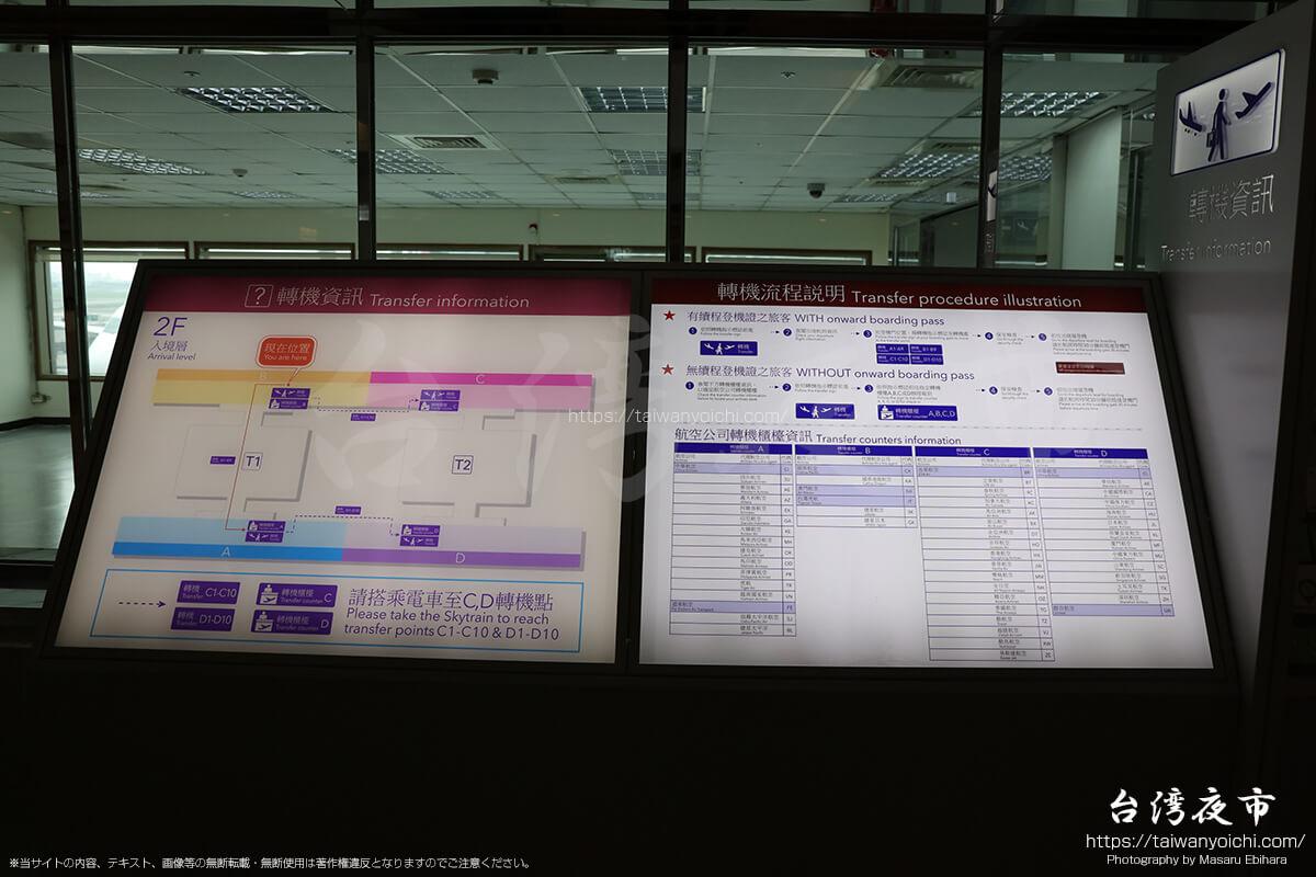 桃園国際空港の到着ロビー